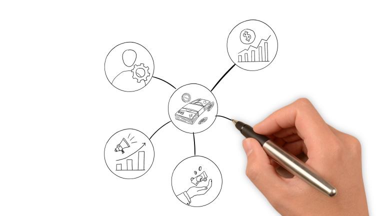Whiteboard dla firmy optymalizującej wpłaty do PFRON