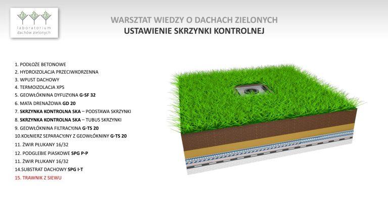 Animacja 3D – instalacja dachów zielonych