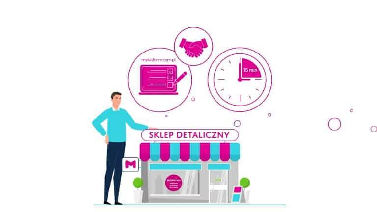 System obsługujący promocje dla spożywczych sklepów detalicznych